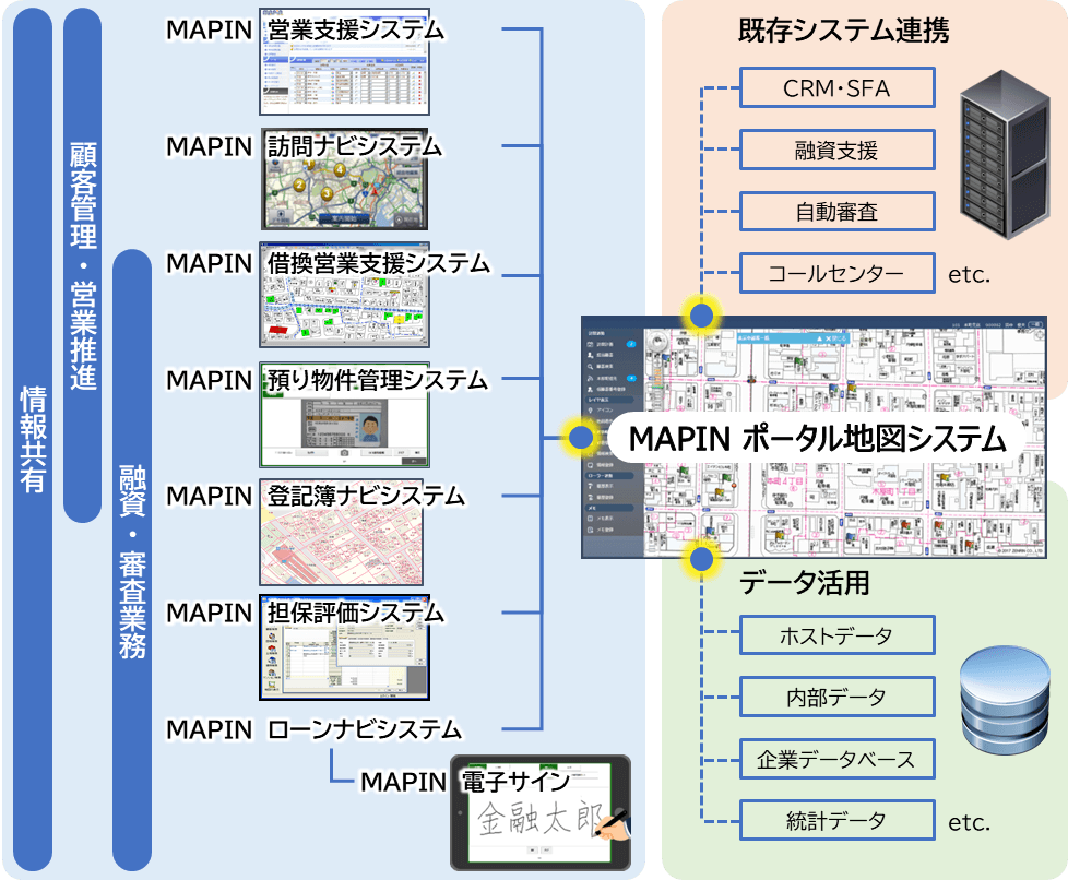 MAPIN ポータル地図システム(既存システム連携) キャプチャ(2)