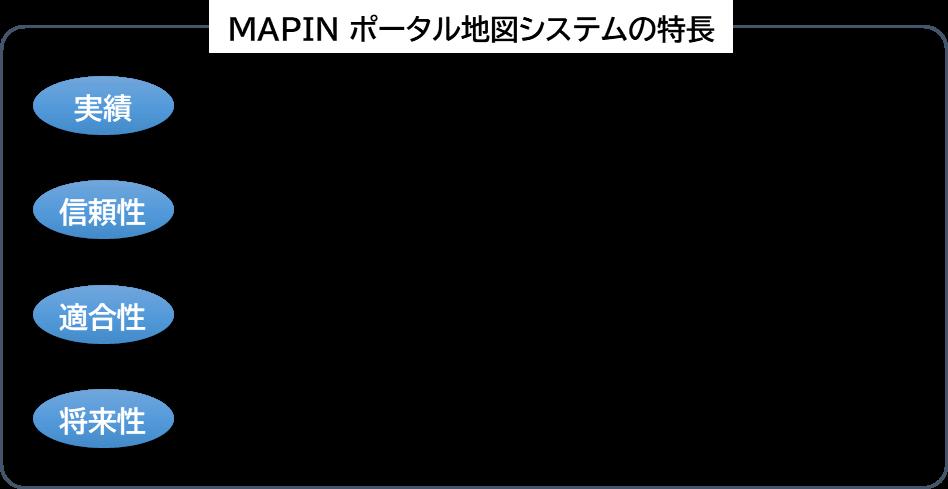 MAPIN ポータル地図システム(既存システム連携) キャプチャ(1)